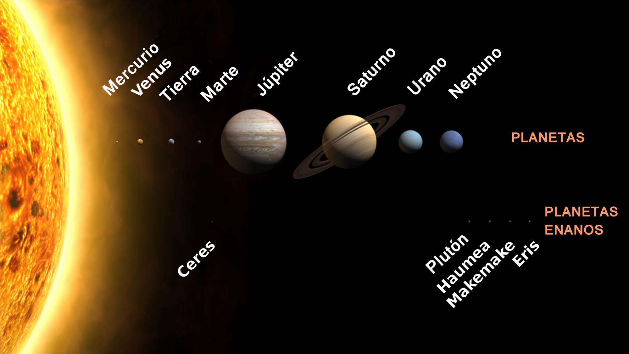 Mercuri i Ceres, dos desconeguts… fins ara